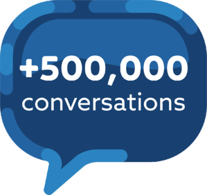 Speech bubble of 500k conversations