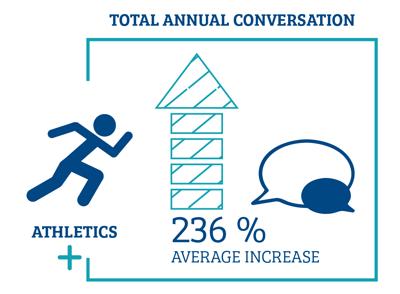 total-annual-conversation-01