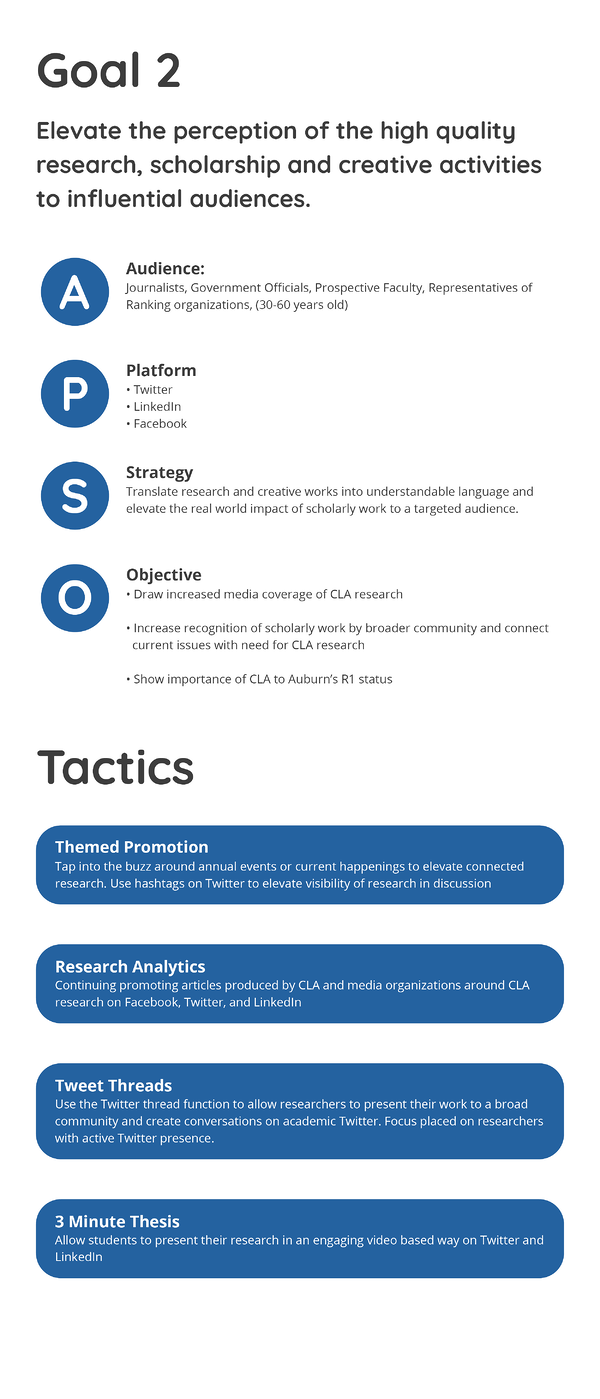 Auburn University's Social Media Strategy Goal