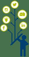 Authors are individual contributors across any public, online conversation platform.
