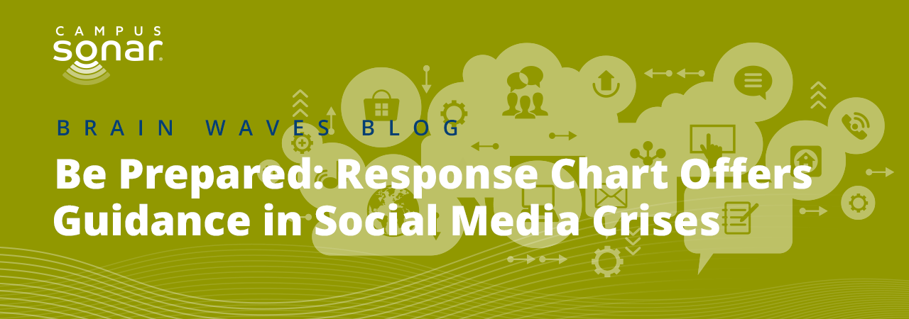 Blog post image for Be Prepared: Response Chart Offers Guidance in Social Media Crisis
