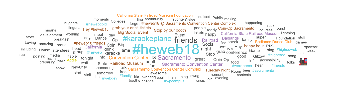 Social networking category word cloud for 2018