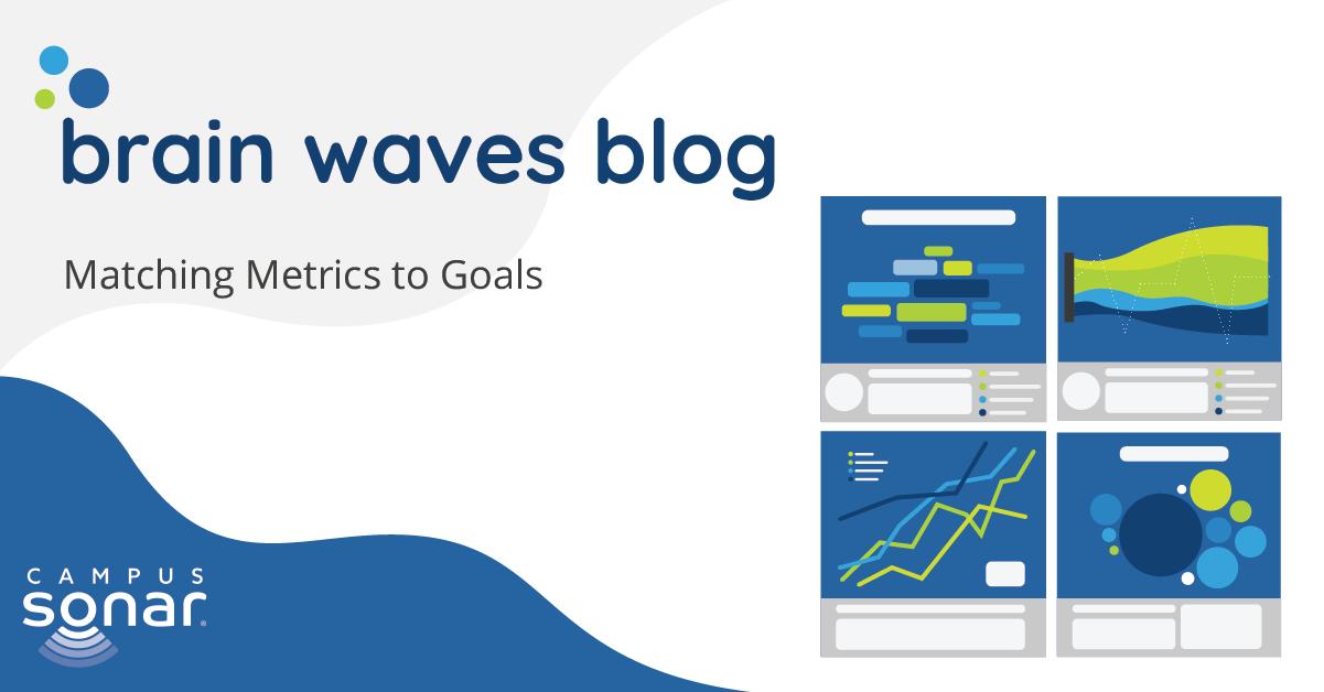Blog post image Matching Metrics to Goals