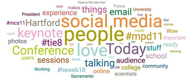 "Topic word cloud of the conversation at HighEdWeb 2017 Conference, ""people"" and ""social media"" are big in the middle"
