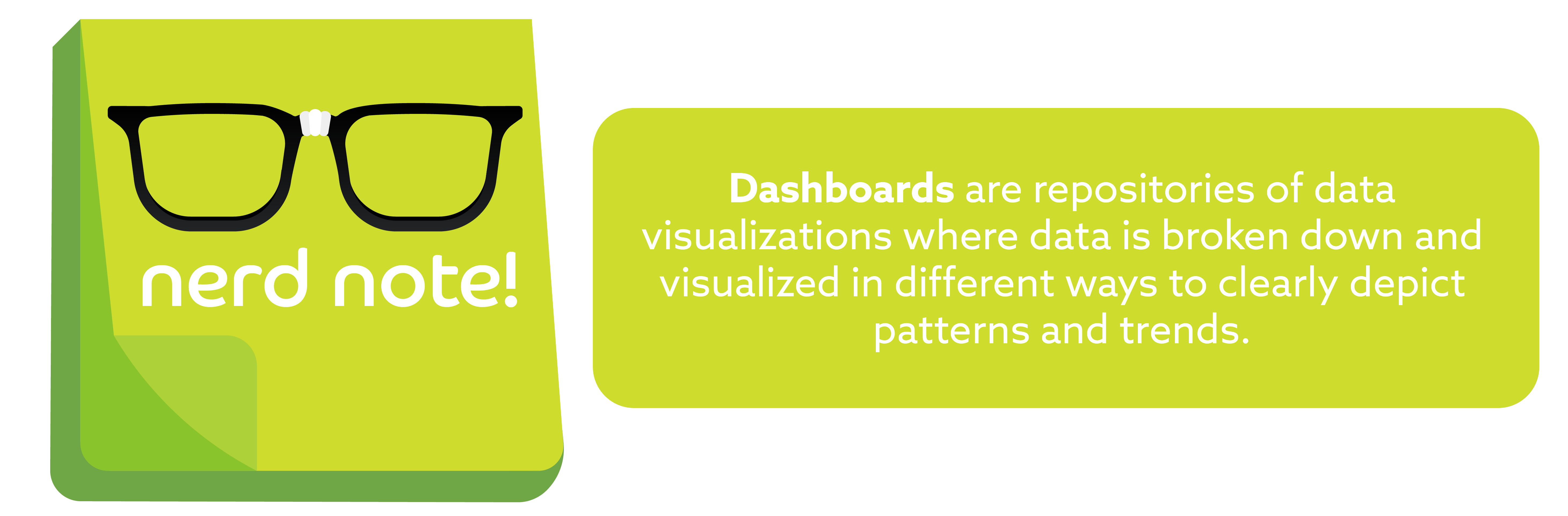 Nerd Note: Dashboards are repositories of data visualizations where data is broken down and visualized in different ways to clearly depict patterns and trends.